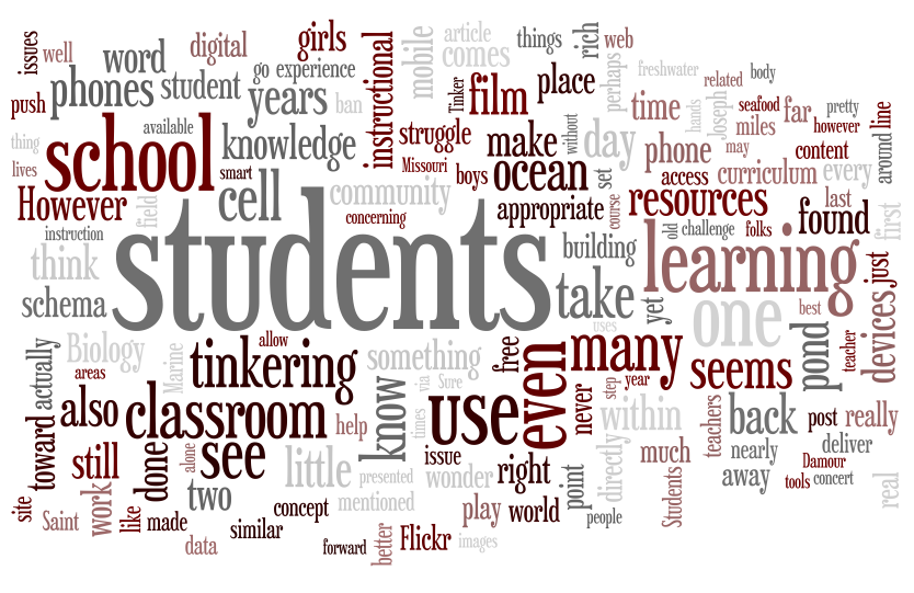 nashworld word cloud